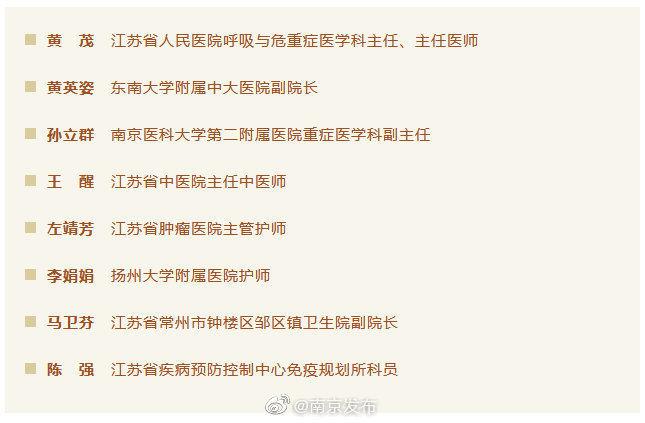 """祝贺!江苏8名医务工作者获评""""中国好医生、中国好护士""""抗疫特别人物"""