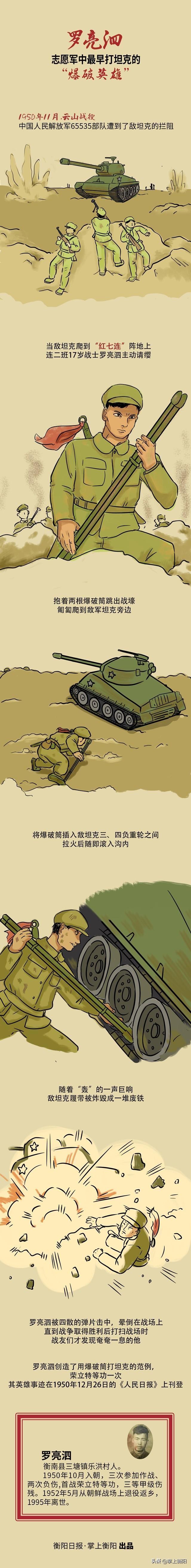 打坦克、炸碉堡……看衡阳好儿郎保家卫国,无畏生死