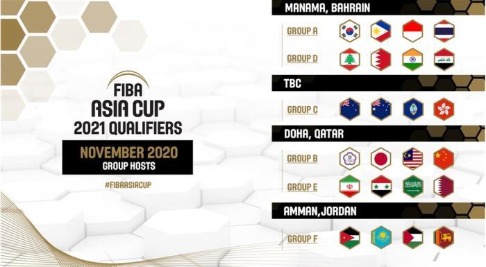 2021男篮亚预赛改为赛会制 中国队将赴多哈参赛