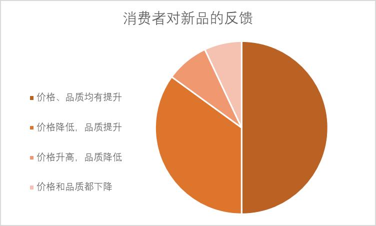 人民网报告显示京品家电C2M模式成家电行业数字化转型升级方向