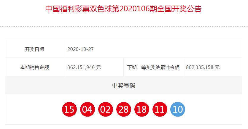 中国福利彩票双色球全国开奖公告(第2020106期)