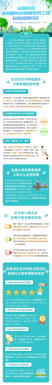 推出环评审批新举措、提升环境污染问题发现能力…浙江做了这些,一图来读懂图片