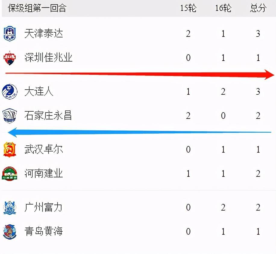 CCTV5直播深圳佳兆业vs石家庄永昌:拼命,为了留在中超