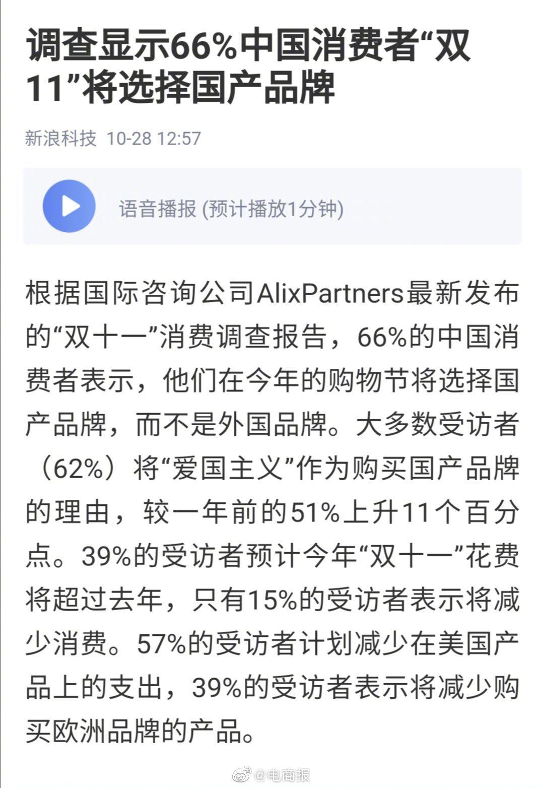 调查显示66%中国消费者双11将选择国产品牌