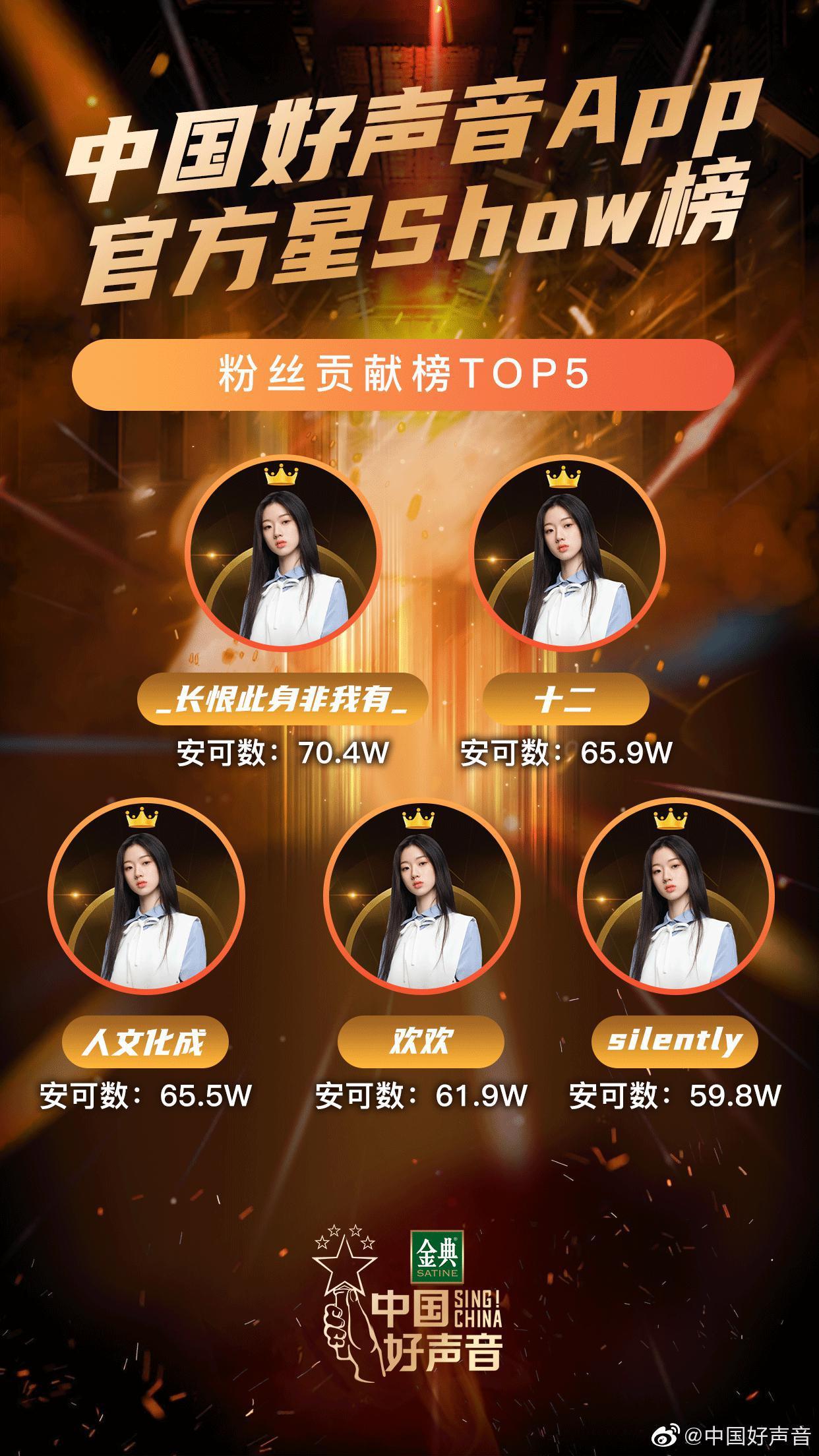中国好声音App官方星show榜粉丝总榜Top5放送~