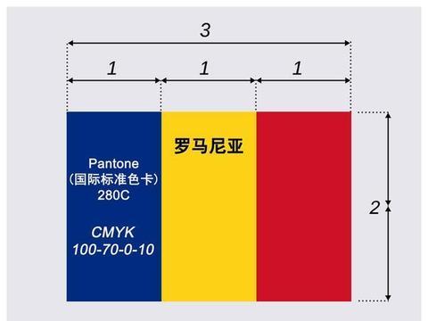 有趣的国旗冷知识——这两个国家的国旗几乎一模一样,肉眼难辨