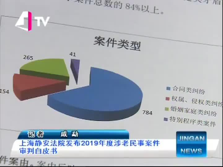上海静安法院发布2019年度涉老民事案件审判白皮书