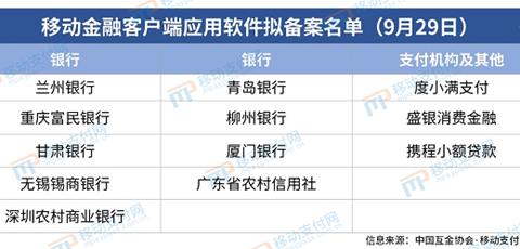 中国互联网金融协会:1342款金融App申请备案