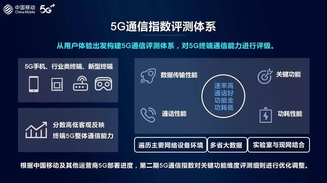 中国移动智能硬件报告出炉 荣耀30获5G手机通信指数第一