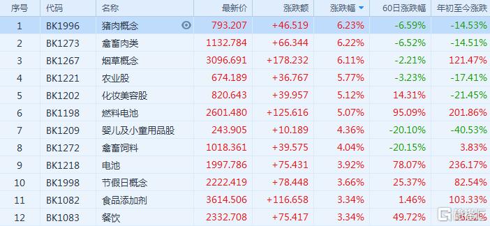 港股收评:恒指震荡收跌0.32%,大型科技股表现强势,内险股、银行股普遍下跌