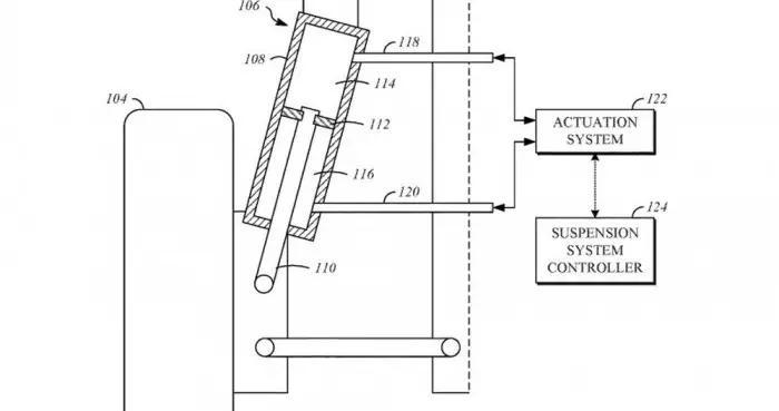 Apple Car新专利:带储能装置的主动式悬架系统