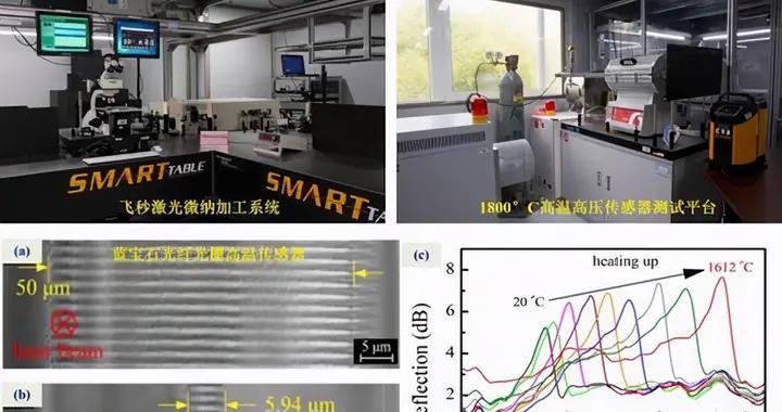 深圳大学团队成功制备高质量蓝宝石光纤光栅高温传感器