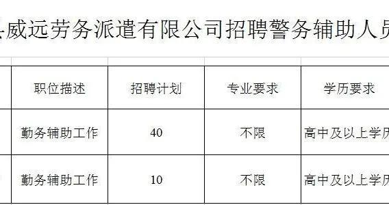 泗水县招聘公安警务辅助人员50人 30日开始报名