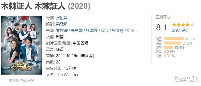 豆瓣8.1分,TVB又奉上一部力作,看了第一集就连追5集!