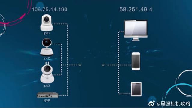 Vimtag云平台,数据传输更安全快速,宣传视频