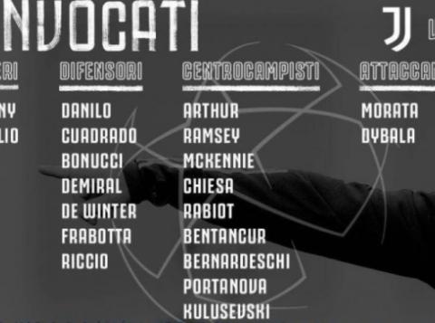 官方!尤文公布欧冠战巴萨大名单,C罗正式无缘对决梅西