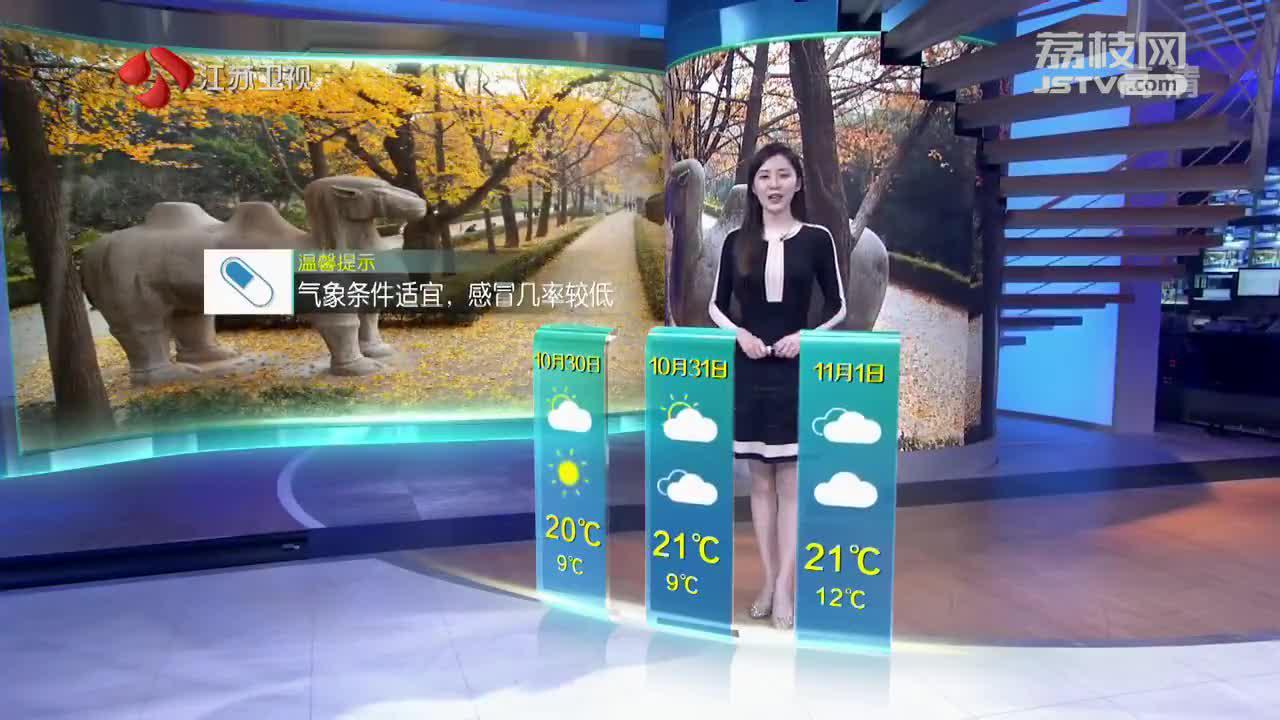 江苏新时空天气 20201030