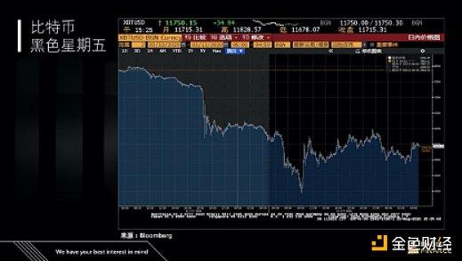 杨舟:在不确定中寻找确定 抓住比特币的确定性机会 金色财经