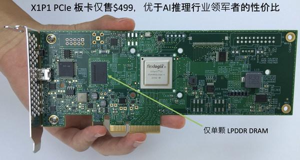 Flex Logix公司推出InferX X1P1 PCIe板卡