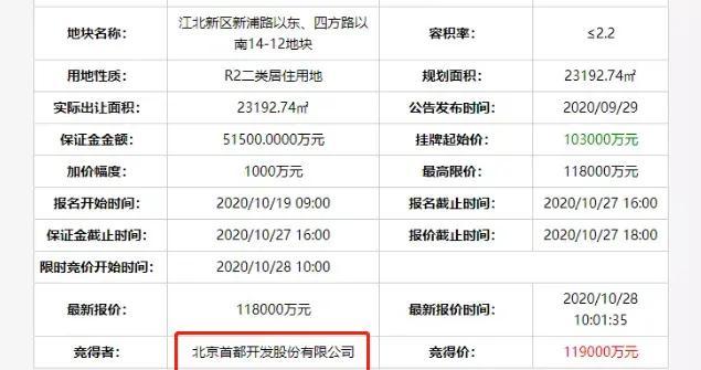 """北京首开幸运""""中签""""摇中江北核心区宅地,预计房价3.3万/㎡"""
