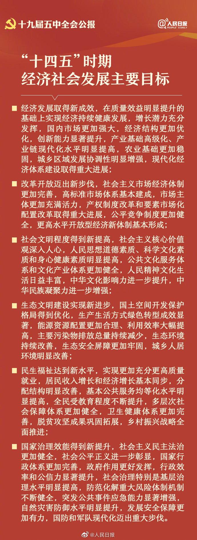 党的十九届五中全会公报:十四五时期经济社会发展主要目标