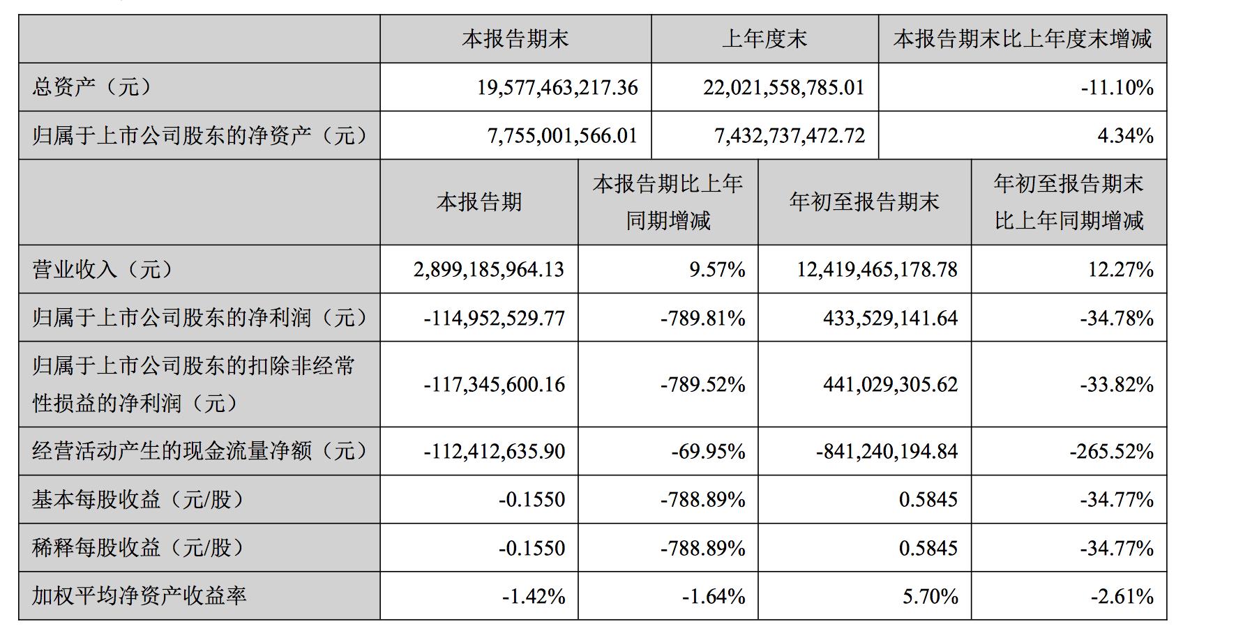 华美官网注册:%至4华美官网注册34图片