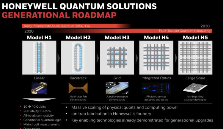 霍尼韦尔推出量子计算机,10量子比特