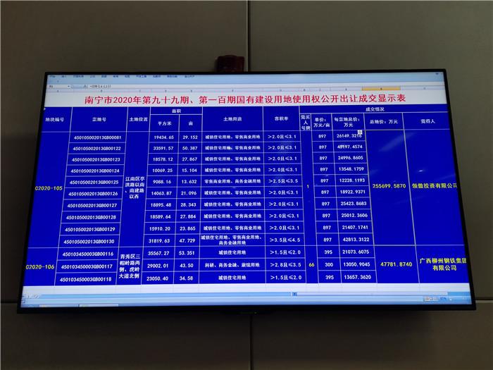 华润置地25.57亿摘江南285亩综合地块,广西柳钢4.78亿落子青秀