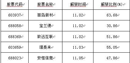 【每日晨报】外围市场再次大跌 蚂蚁集团A股今日打新