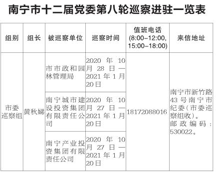 南宁市十二届党委第八轮巡察完成进驻