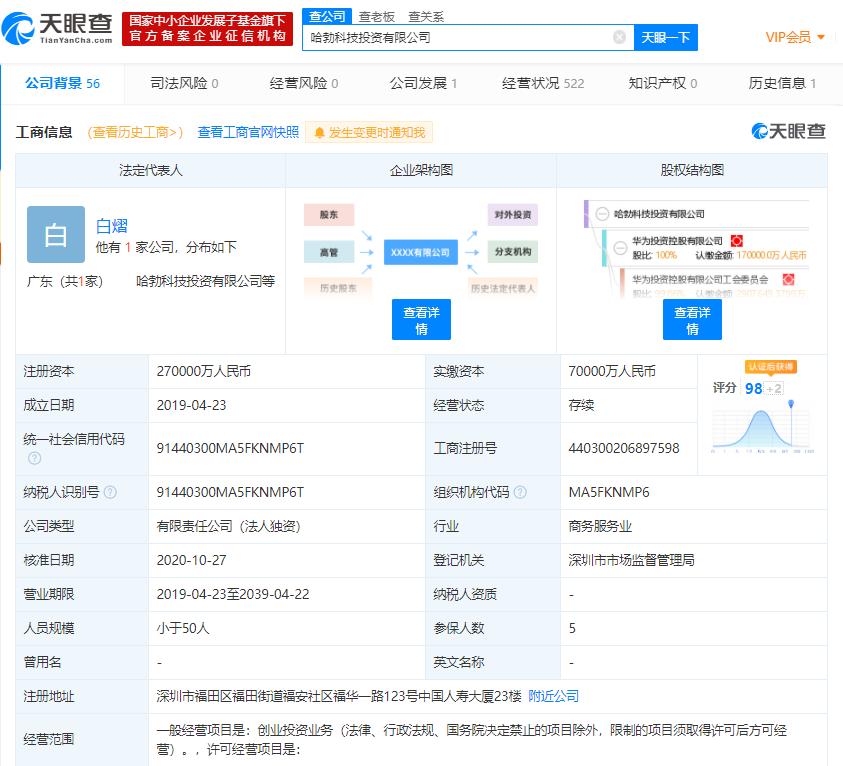 华为旗下哈勃投资注册资本增加至27亿,增幅为58.82%