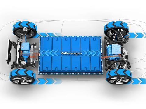 上汽大众开启电动化战略新篇章,ID.4 X投产带来哪些看点?