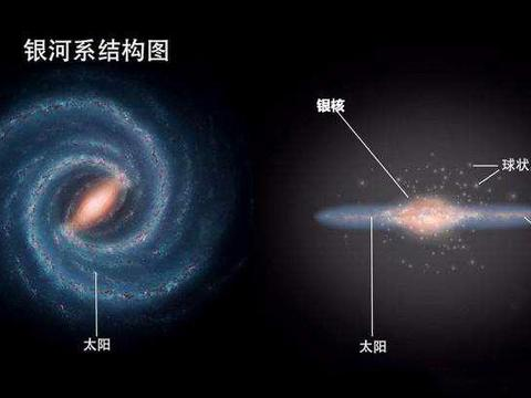 """太阳系位于银河系边缘,那银河系中心是否有发达文明""""联盟""""?"""