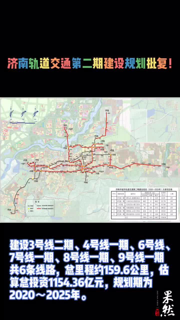 果然视频|批了!济南轨道交通第二期建设规划6条线路这样走!