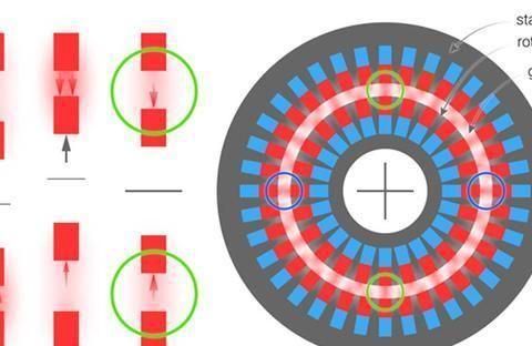 """物理学家绕开"""" 恩绍定理""""限制,加速量子技术的发展"""