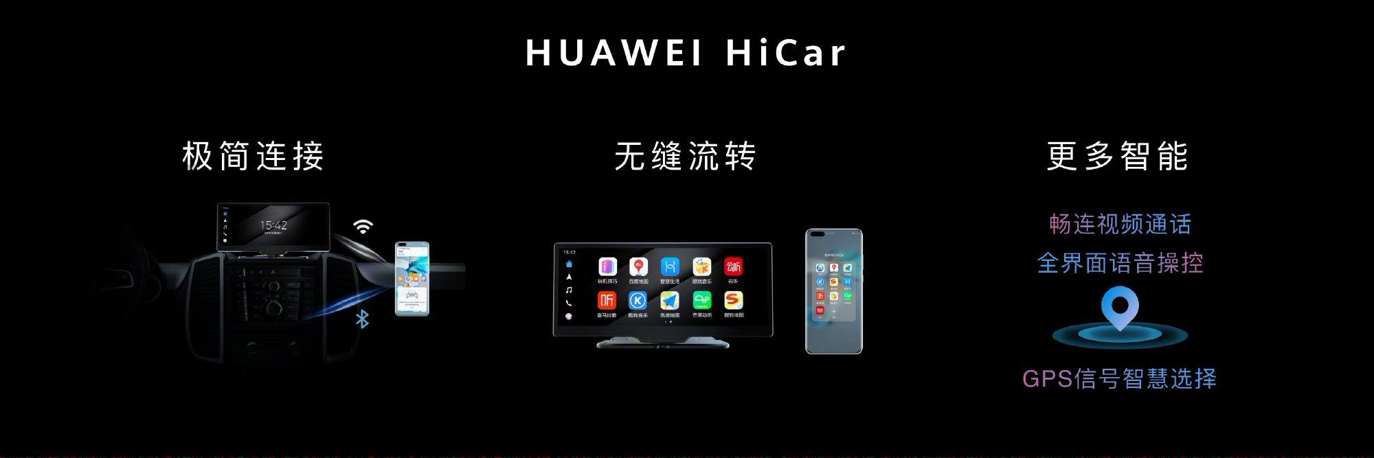 """华为发布智能汽车解决方案新品牌""""HI""""图片"""