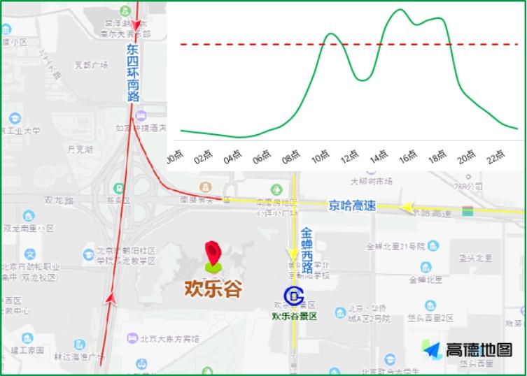 交管部门提醒:秋游时节北京这些地方是交通热点