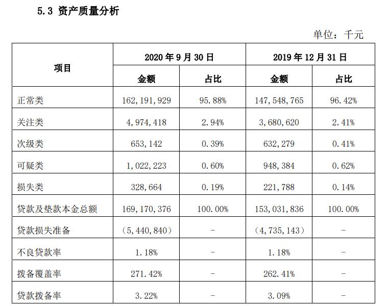 巨雷引爆一半:广州浪奇第三季计提12亿减值准备 8.67亿存货存疑