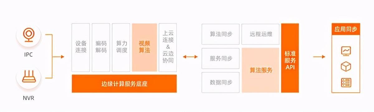 阿里云发布消控宝升级版 利用人工智能提升预警能力