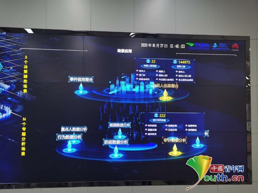 【2020·指尖城市】天津智港:站科技之颠 谋高质量发展大势