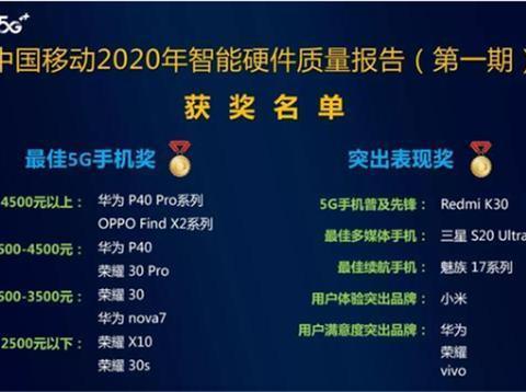 5G手机排行来袭,小米、vivo无缘榜单,OPPO排名第二,华为霸榜