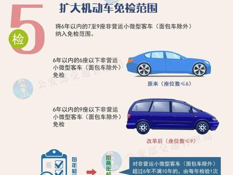 公安部12条新规,到底对汽车产业带来哪些推动?