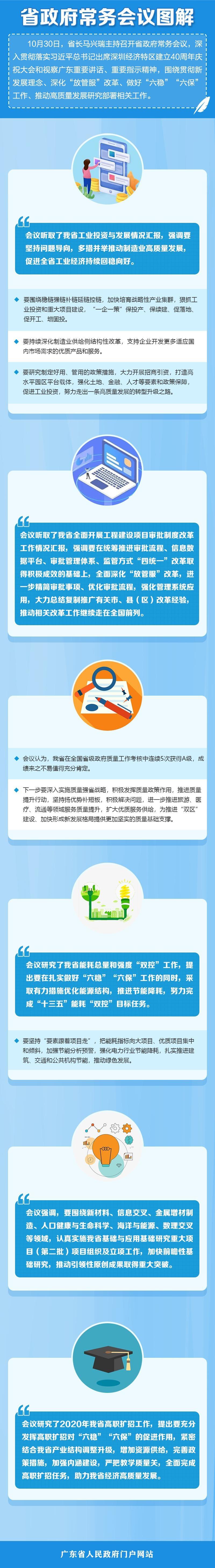 图解:马兴瑞主持召开省政府常务会议(2020年10月30日)
