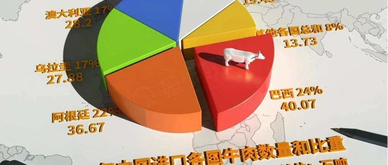 进口猪肉再起波澜 幸好国产猪价格已经出现下跌