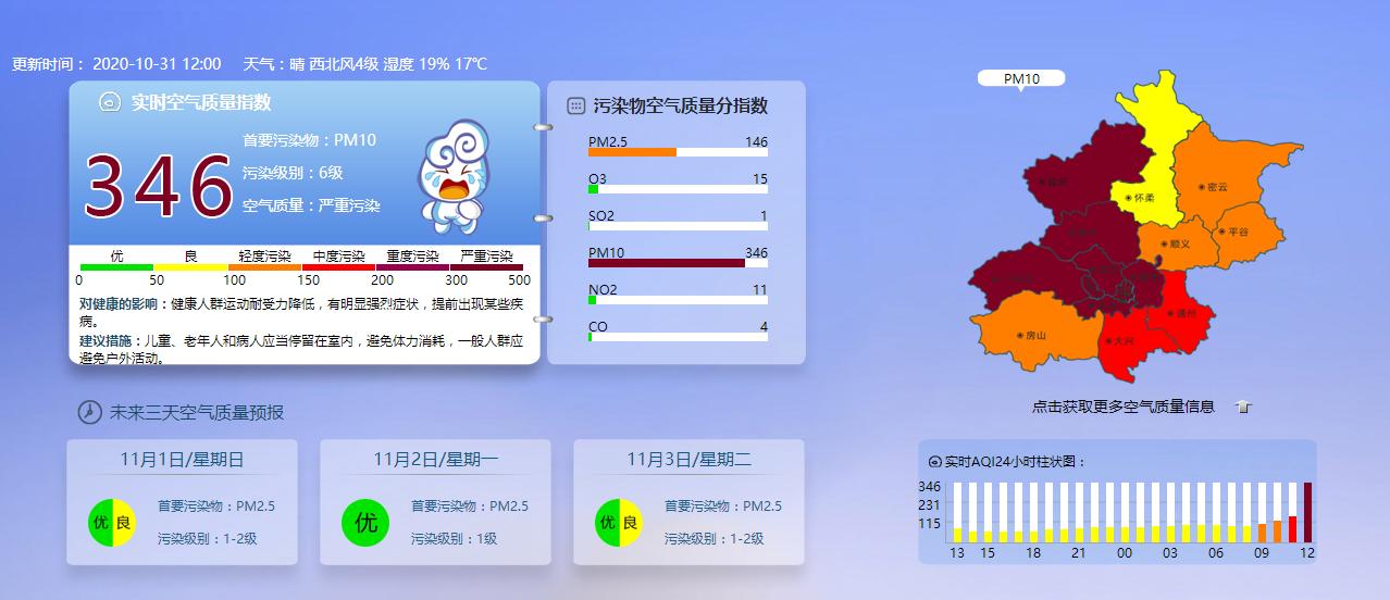 注意防护!目前北京市空气严重污染图片