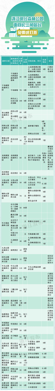 免票!打折!浙江25家省级以上森林公园优惠大放送,长三角居民均可享受图片