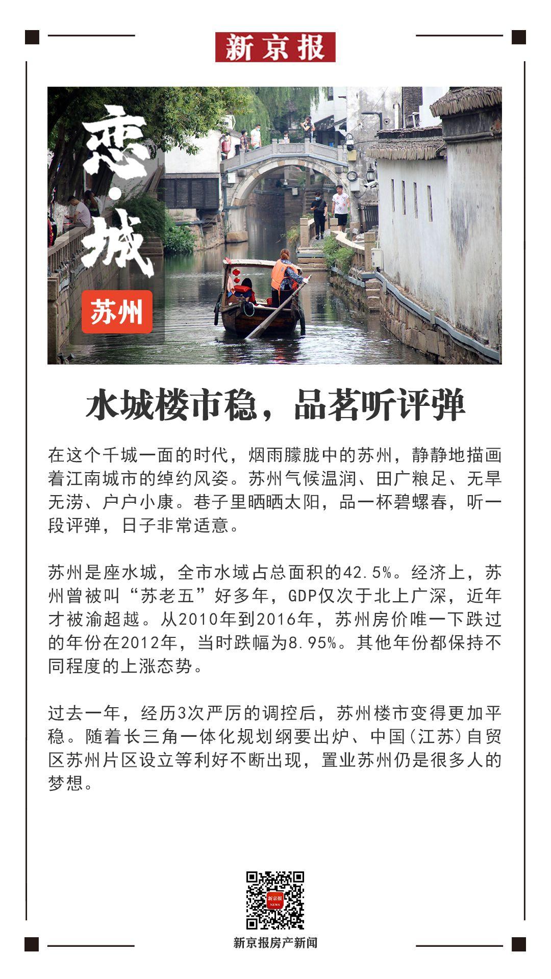 恋·城|苏州:水城楼市稳,品茗听评弹图片
