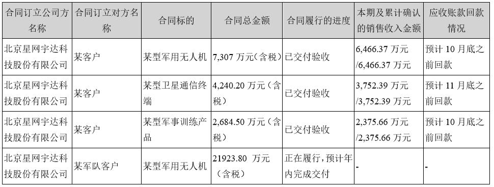 华美招商:2亿军工订单股价翻番深市华美招商首份三图片