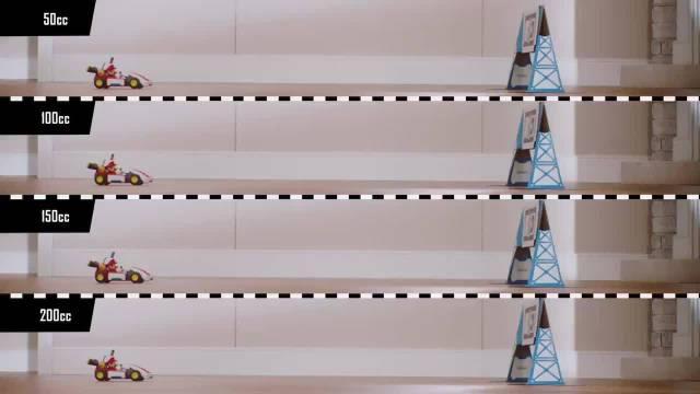在《马力欧卡丁车实况 家庭赛车场》中,你最爱选哪一档车速呢?