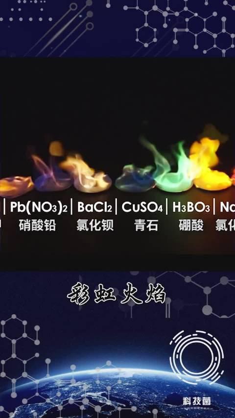 这么多化学物质燃烧形成的彩色火焰🔥你最喜欢哪个颜色?